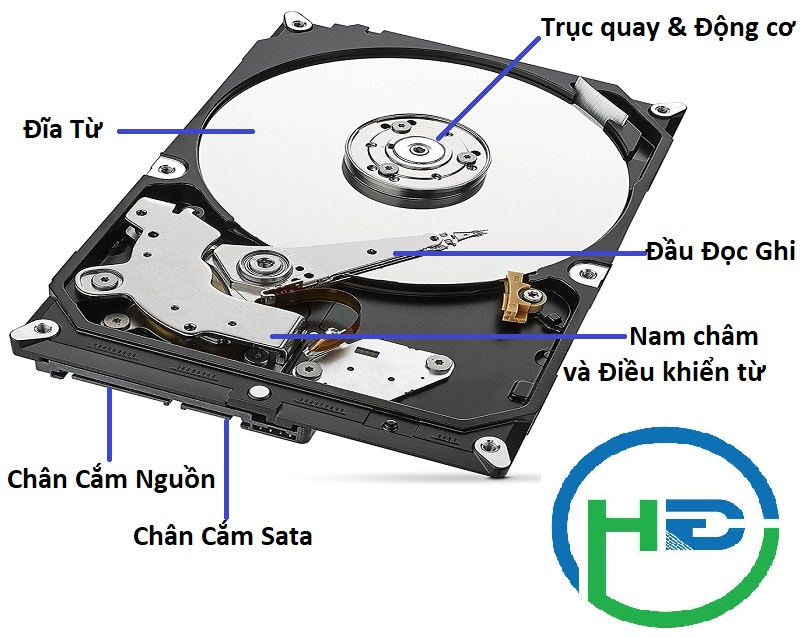 Cấu-tạo-ổ-cứng-HDD